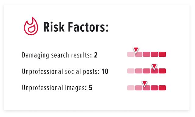 Voorbeeld van online risicofactoren die uw carrière kunnen schaden