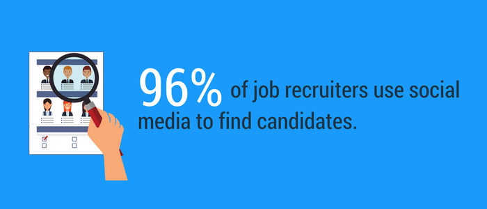 Recruiters use reputation monitoring when it comes to social media